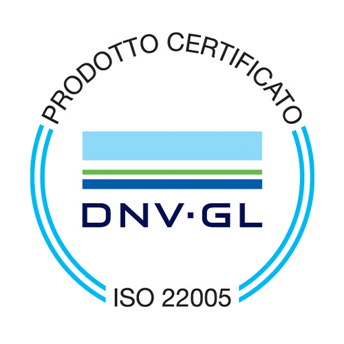 iso-22005